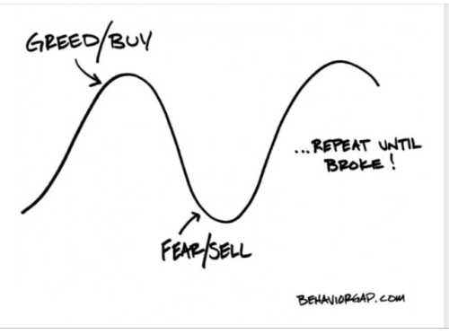 Buy Sell Go Broke