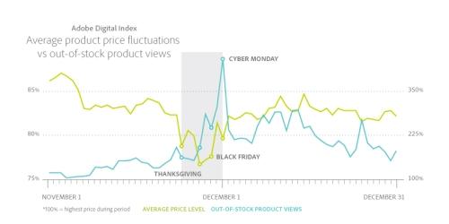 2014_Holiday_Shopping_Prediction