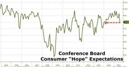 7-28-15 Consumer Hope