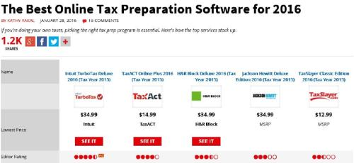 2016 PC Magazine Tax Prep review