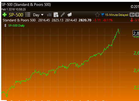 2-1-18 SP 500 year chart