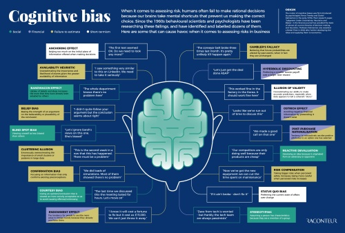 18-cognitive-bias-examples (1)HR