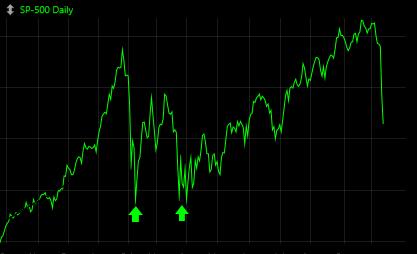 10-11-18 SP Test chart