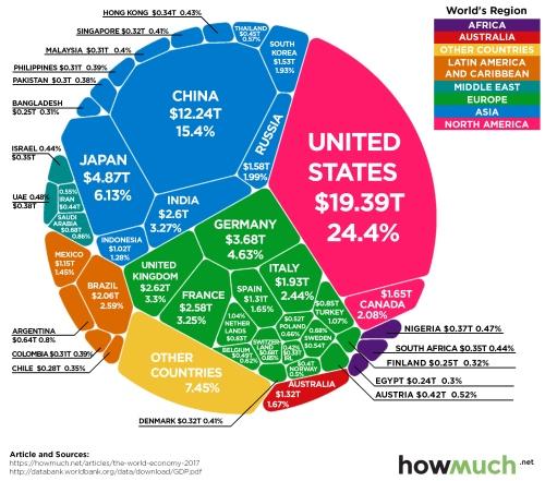 world-economy-gdp