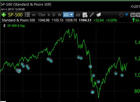 1-6-19 spx 07-10