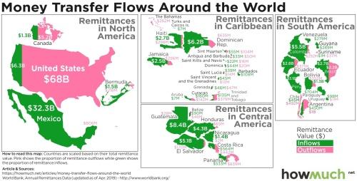 remittance-flows-around-the-world_Americas-c5b5