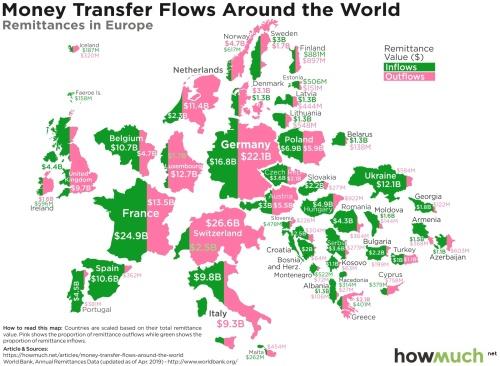 remittance-flows-around-the-world_Europe-1b35