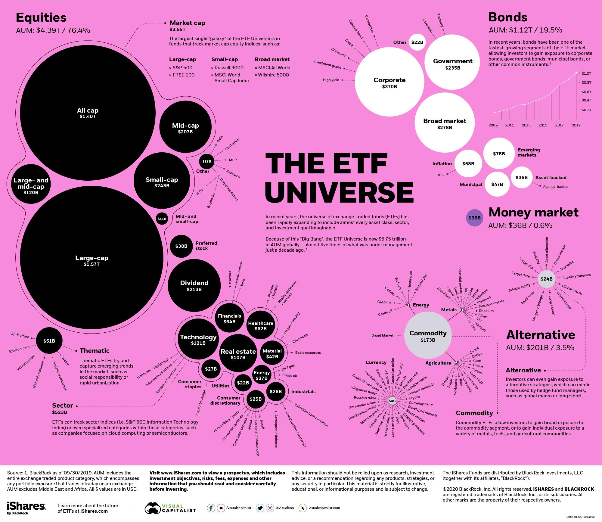 etf-universe-aum-large