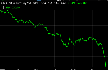 3-10-20 Ten year treasury